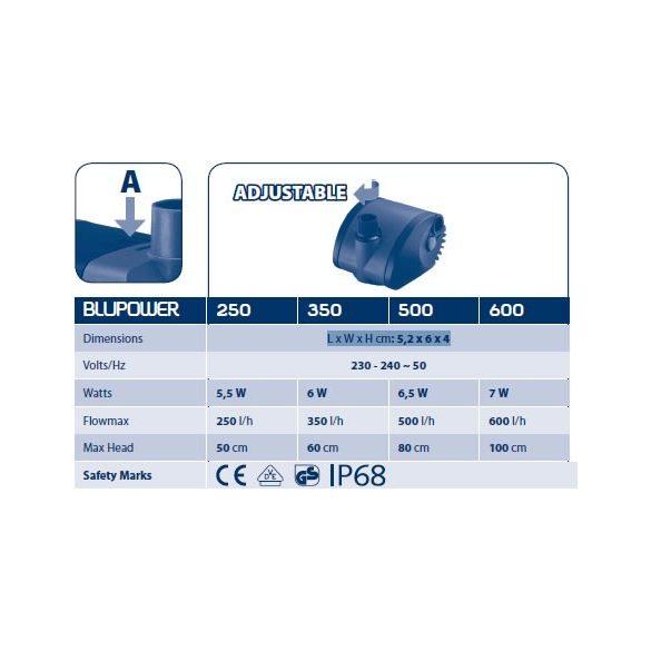 Ferplast blupower 350 l/h vízpumpa