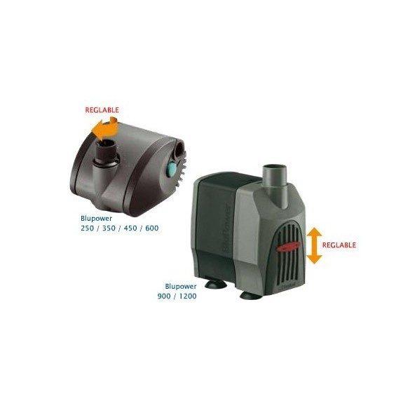 Ferplast Blupower 1200 l/h vízpumpa