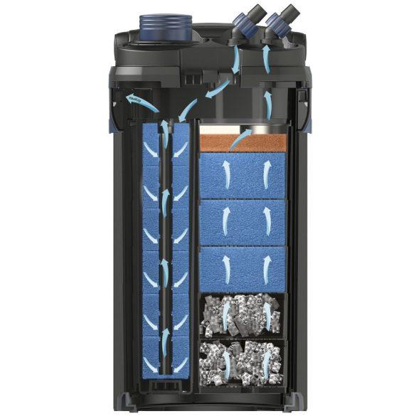 OASE BioMaster 250 - külső szűrő, szűrőanyaggal
