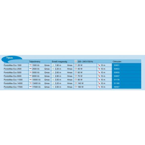 PONTEC PondoMax ECO 11000 szűrőtápláló tószivattyú